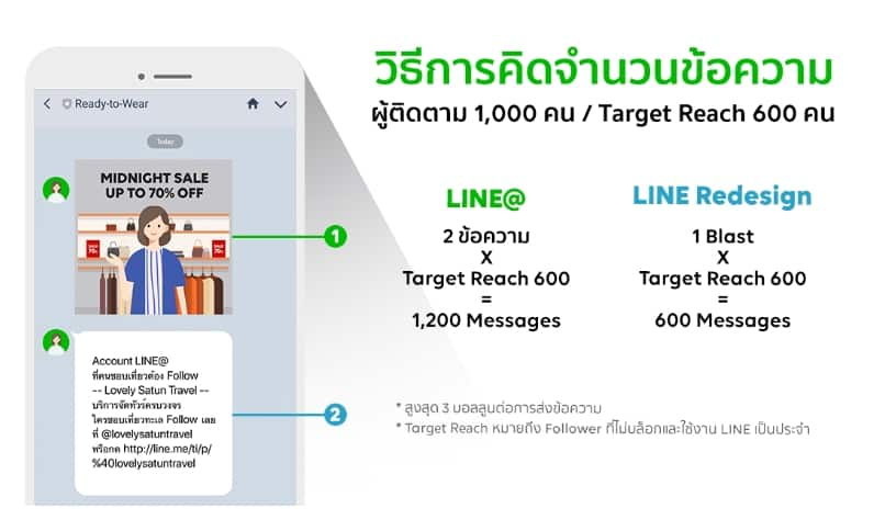 line at line official account 06